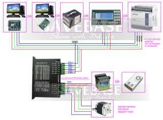 CNC Mill Router Kit MA860H Stepper Driver + Breakout Board Max 80VAC